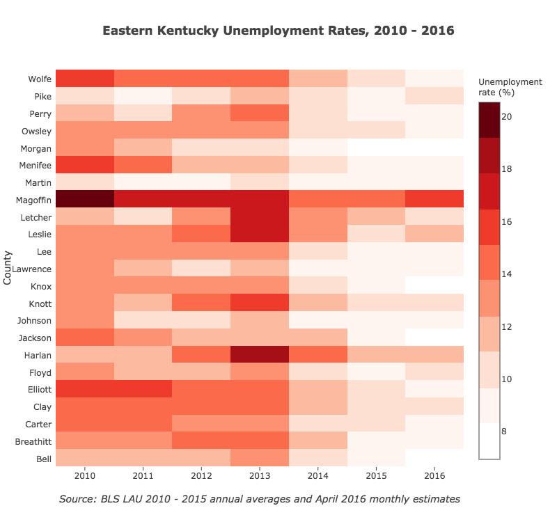 eky-unemployment-heatmap