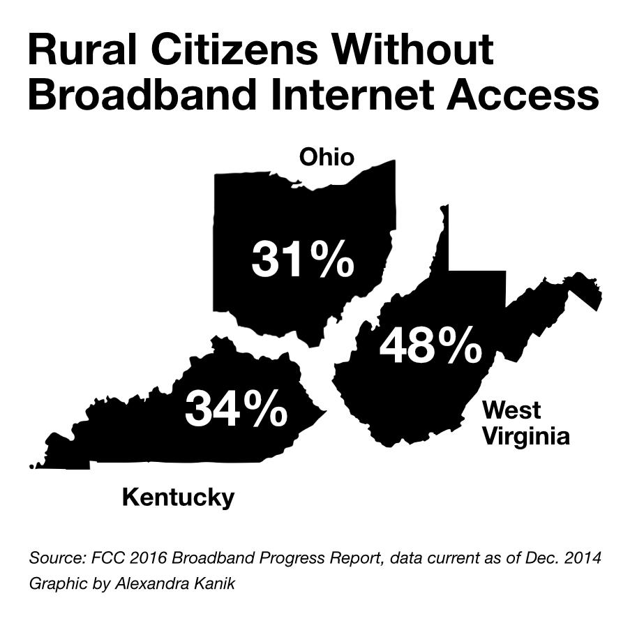 rural-broadband-access-v2