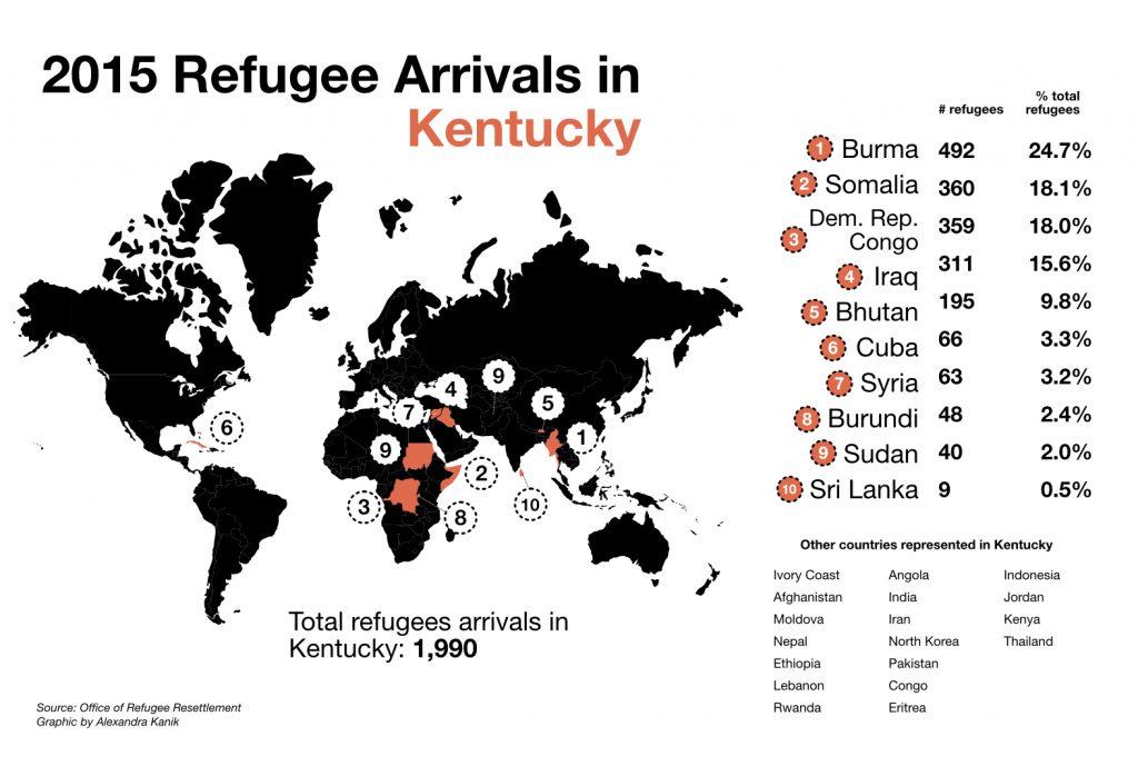 refugee-pop-ky-v2