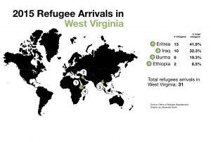 refugee-pop-wv-v2