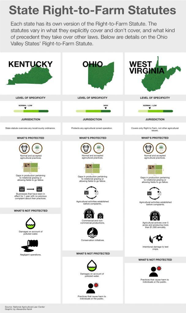 right-to-farm-states-bills-v3