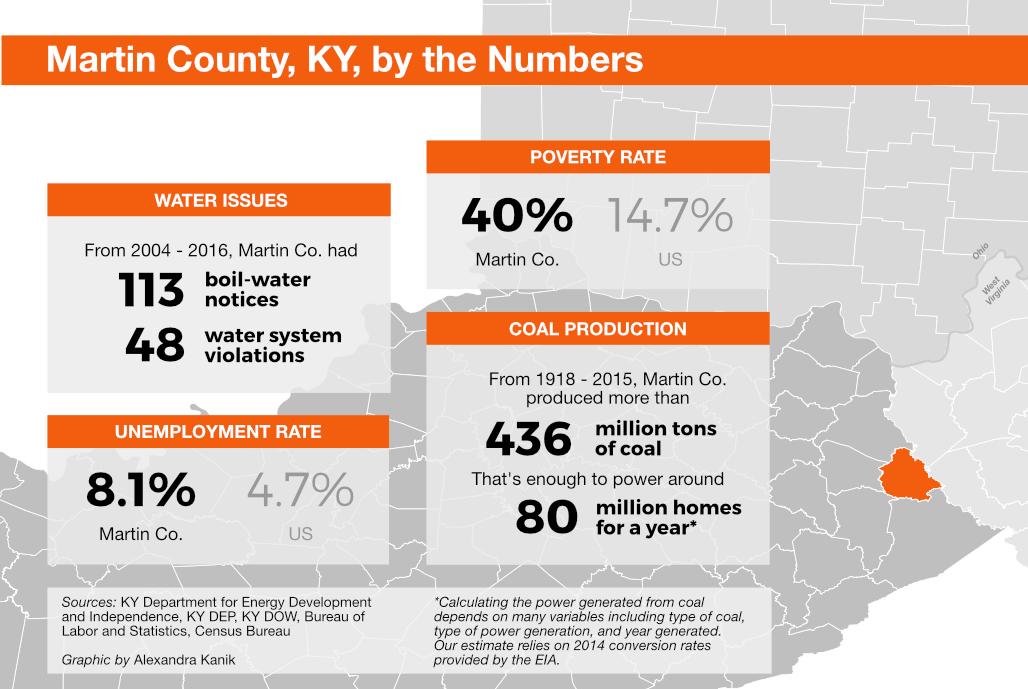 martin-county-stats-overlay-v4