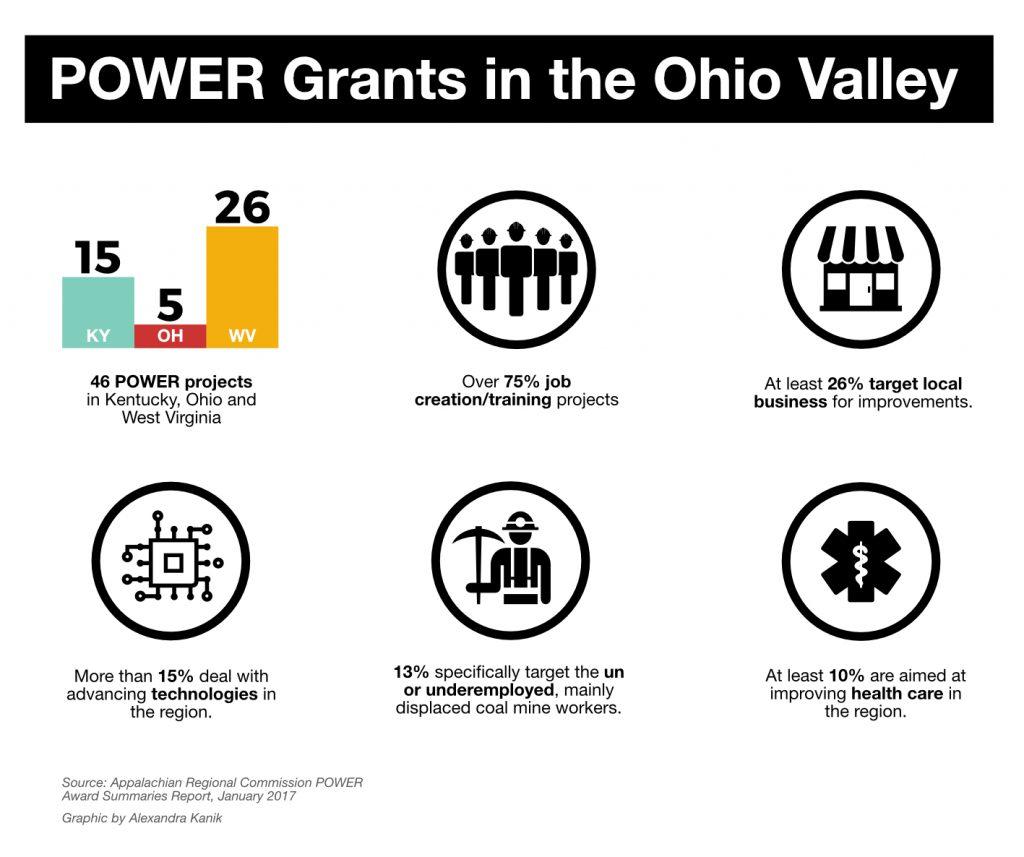 power-grants-horizontal